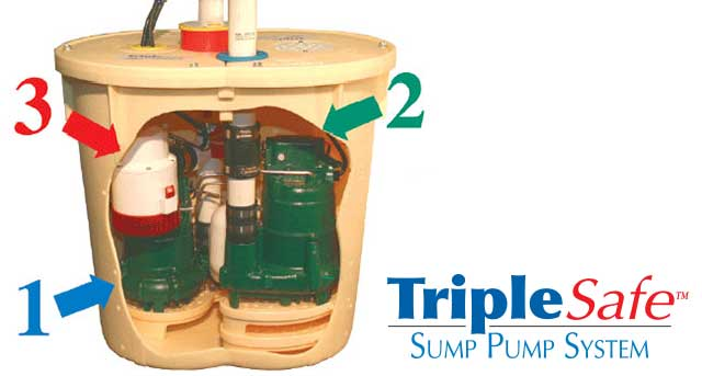 Darien Sump Pump Install and Repair